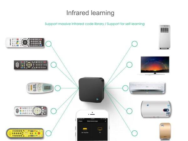 Wi-Fi IR valdiklis