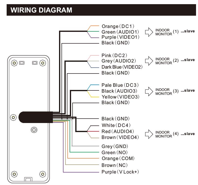 4 Apartaments station wiring diagram