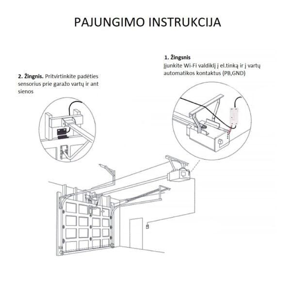Pajungimo instrukcija