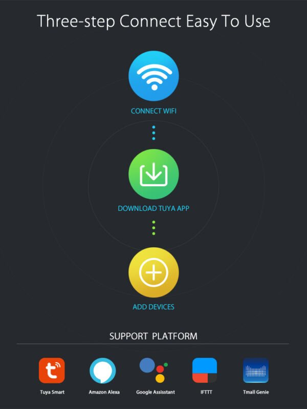 Wi-Fi judesio sensorius