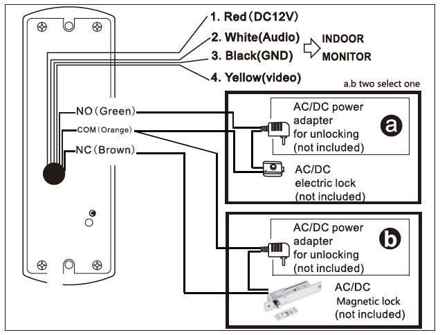 Telefonspynės pajungimo schema
