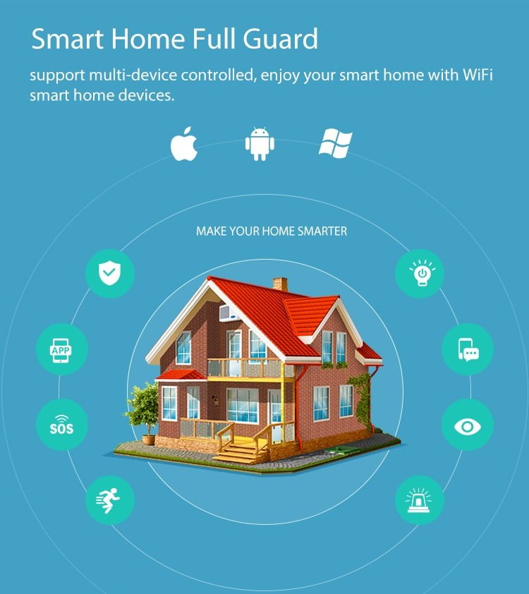 Wi-Fi langu sensoriai